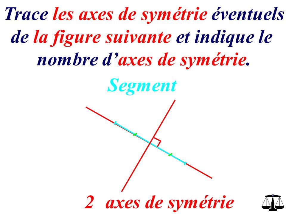 Droite … axes de symétrie Une infinité d Trace les axes de symétrie éventuels de la figure suivante et indique le nombre daxes de symétrie.