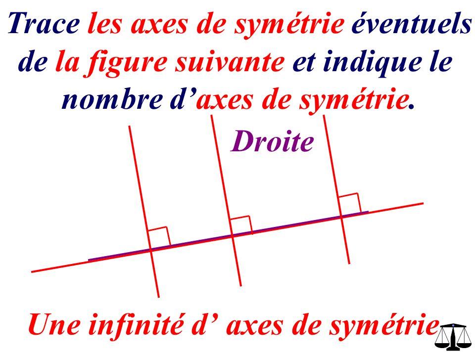 ….axes de symétrie Cercle Une infinité d Trace les axes de symétrie éventuels de la figure suivante et indique le nombre daxes de symétrie.