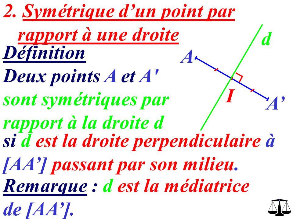 M d Remarque : Un point situé sur la droite d est son propre symétrique.