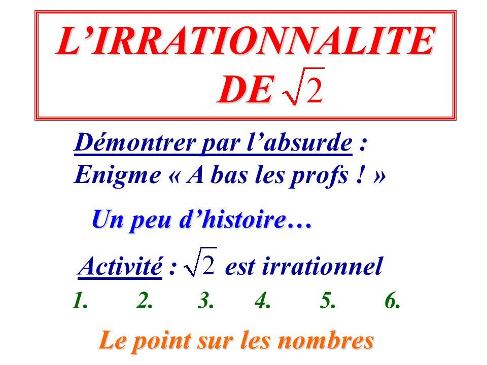 LIRRATIONNALITE DE Démontrer par labsurde : Enigme « A bas les profs ! » Activité : est irrationnel 1.2.3.5.4.6. Le point sur les nombres Le point sur