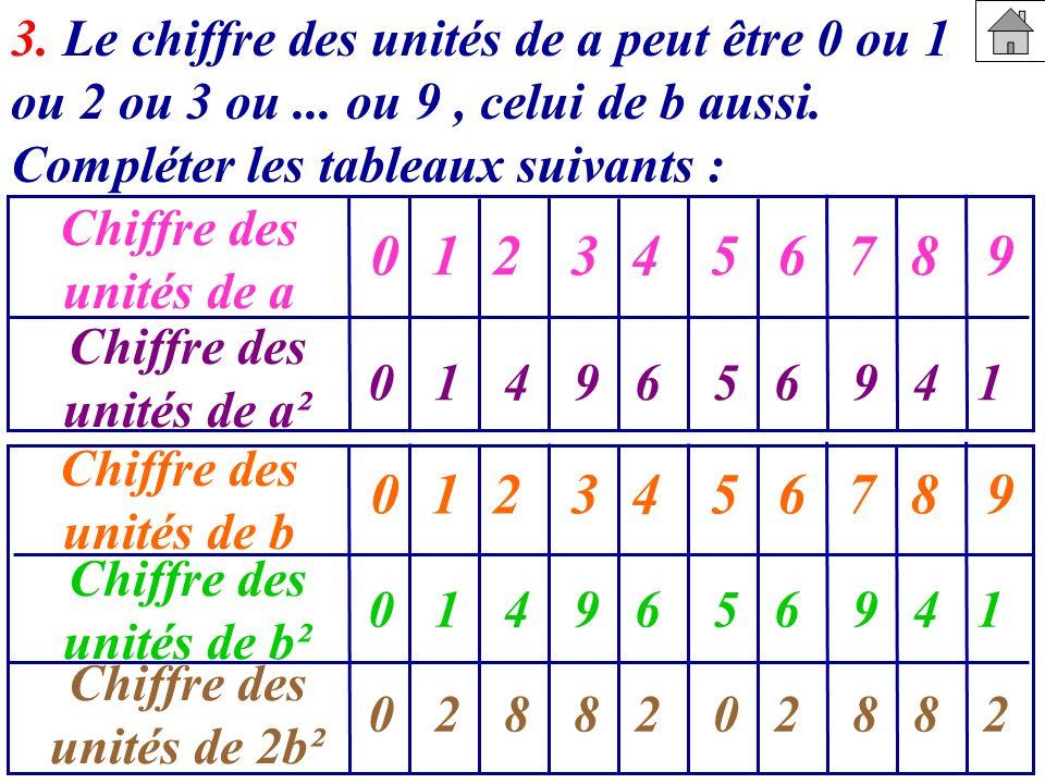 3. Le chiffre des unités de a peut être 0 ou 1 ou 2 ou 3 ou... ou 9, celui de b aussi. Compléter les tableaux suivants : 0149656941 Chiffre des unités