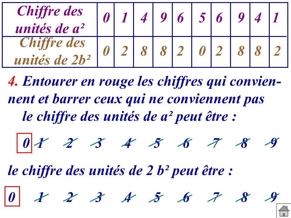 4. Entourer en rouge les chiffres qui convien- nent et barrer ceux qui ne conviennent pas le chiffre des unités de a² peut être : 0123456789 le chiffr