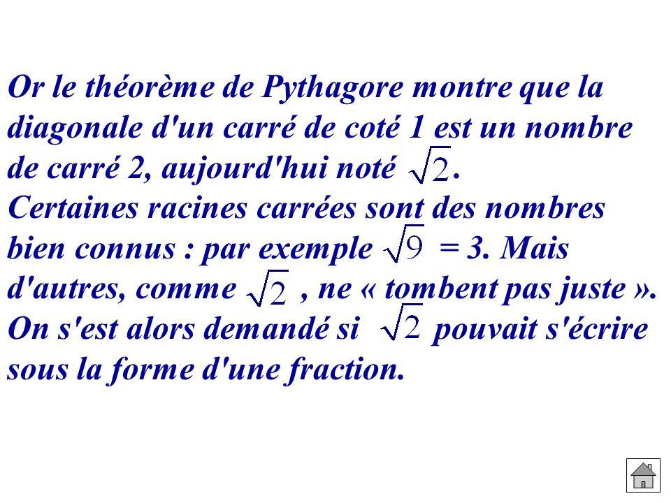 Or le théorème de Pythagore montre que la diagonale d'un carré de coté 1 est un nombre de carré 2, aujourd'hui noté. Certaines racines carrées sont de