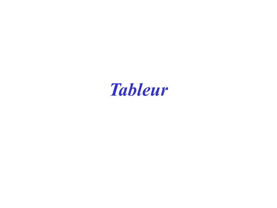 Un tableur est un logiciel qui permet de calculer automatiquement des résultats à partir de formules de calcul.