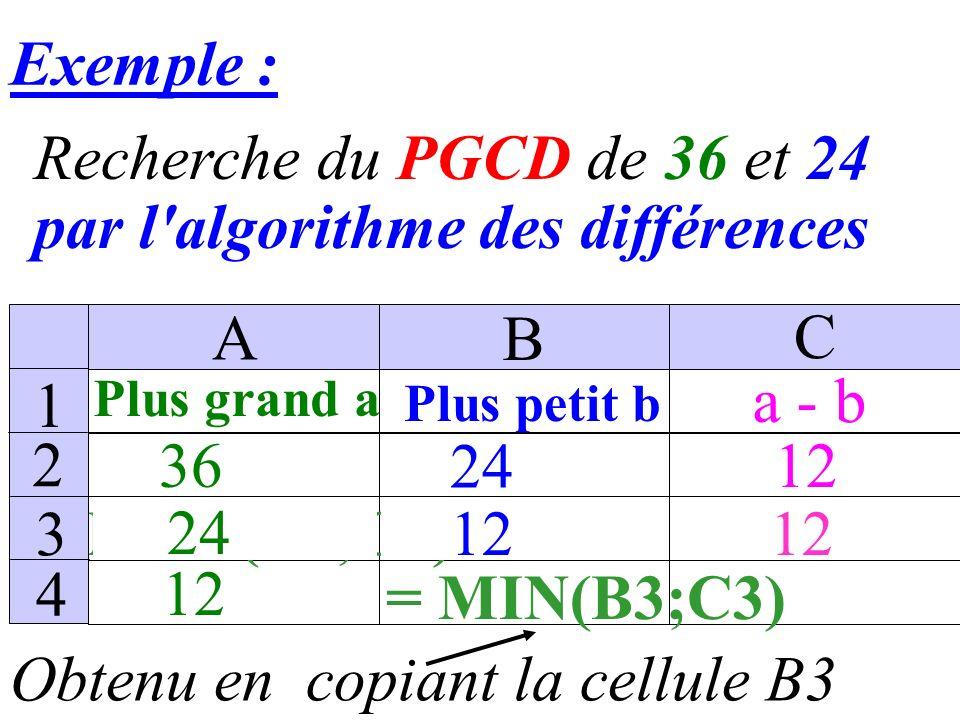 Exemple : Recherche du PGCD de 36 et 24 par l algorithme des différences 36 Plus grand a Plus petit b a - b = MAX(B2;C2) 12 24 12 A B C 1 2 3 4 =A1-B1 12 24 12 =A4-B4 Obtenu encopiant la cellule C3