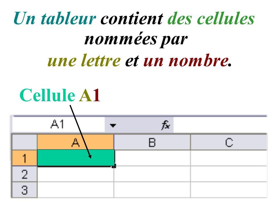 Les cellules dun tableur peuvent contenir : - du texte - des nombres - des formules de calcul