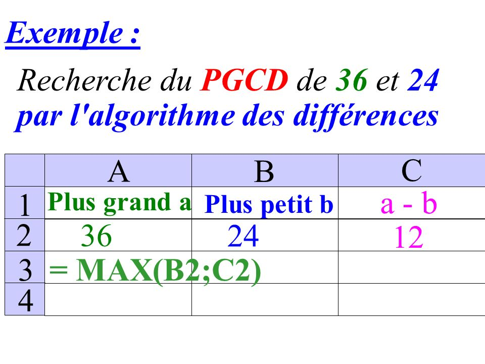 Exemple : Recherche du PGCD de 36 et 24 par l algorithme des différences 36 Plus grand a Plus petit b a - b 24 A B C 1 2 3 4 =A1-B1 12 24 = MIN(B2;C2)