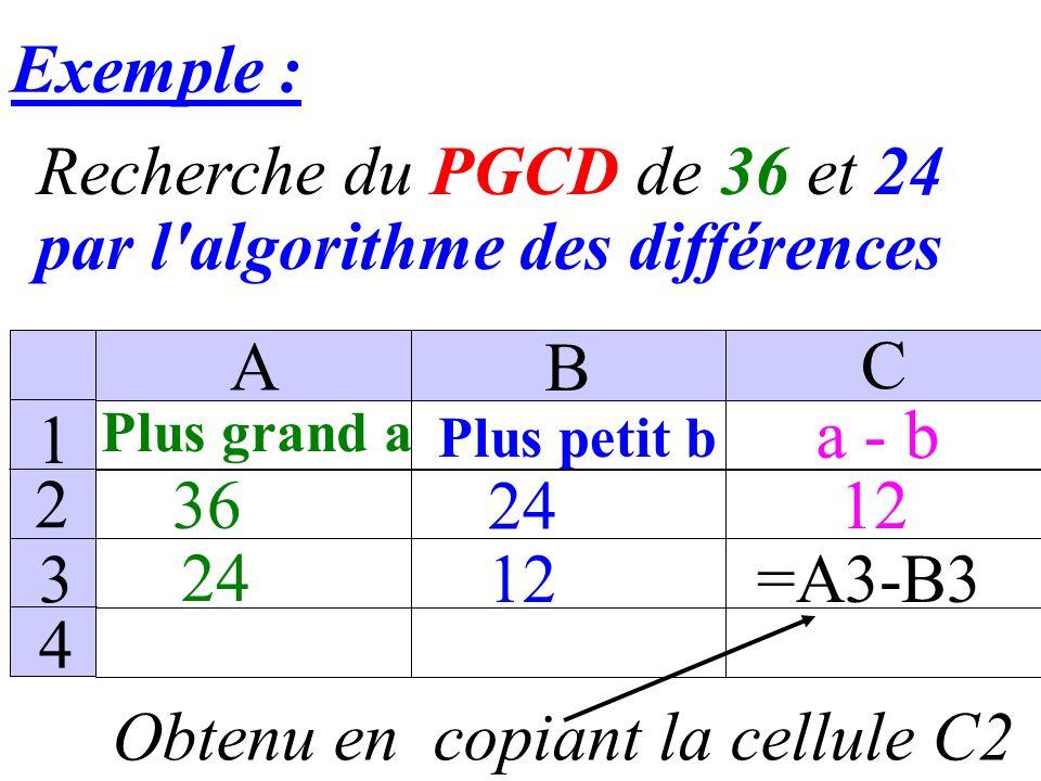 Exemple : Recherche du PGCD de 36 et 24 par l algorithme des différences 36 Plus grand a Plus petit b a - b = MAX(B2;C2) 24 12 A B C 1 2 3 4 =A1-B1 12 24 12 = MAX(B3;C3) Obtenu encopiant la cellule A3