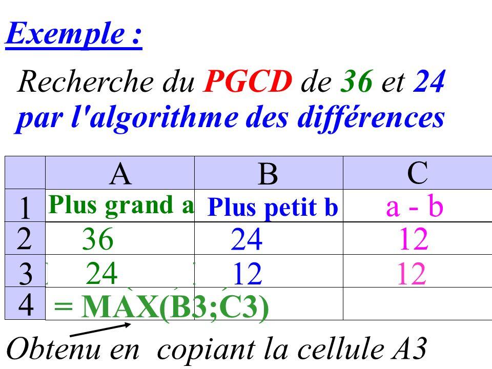 Exemple : Recherche du PGCD de 36 et 24 par l algorithme des différences 36 Plus grand a Plus petit b a - b = MAX(B2;C2) 12 24 12 A B C 1 2 3 4 =A1-B1 12 24 12 = MIN(B3;C3) Obtenu encopiant la cellule B3