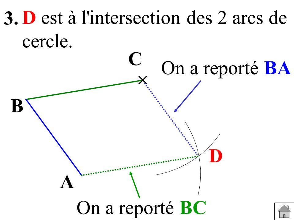 B A C D est à l intersection des 2 arcs de cercle. D On a reporté BA On a reporté BC 3.