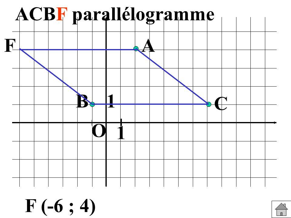 1 1 O B A C F F (-6 ; 4)
