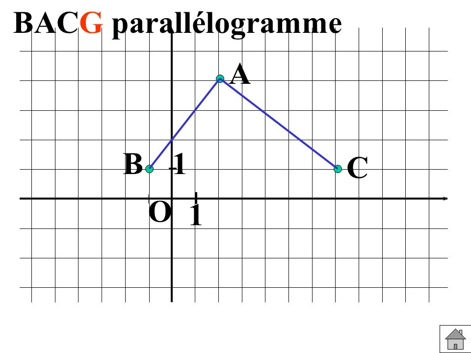 1 1 O B A C BACG parallélogramme