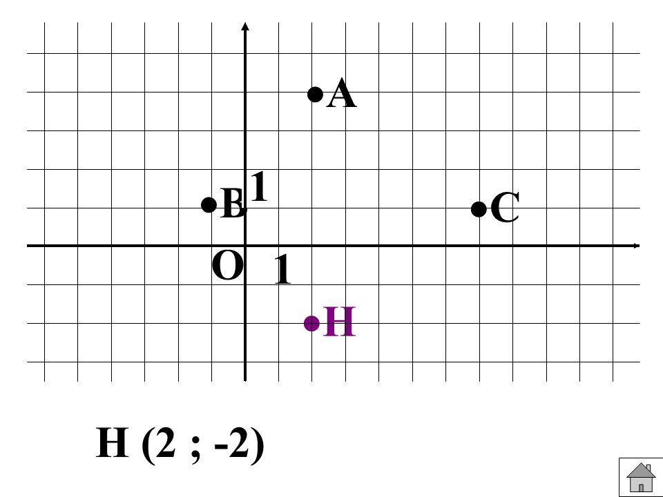 H C B A 1 1 O H (2 ; -2)