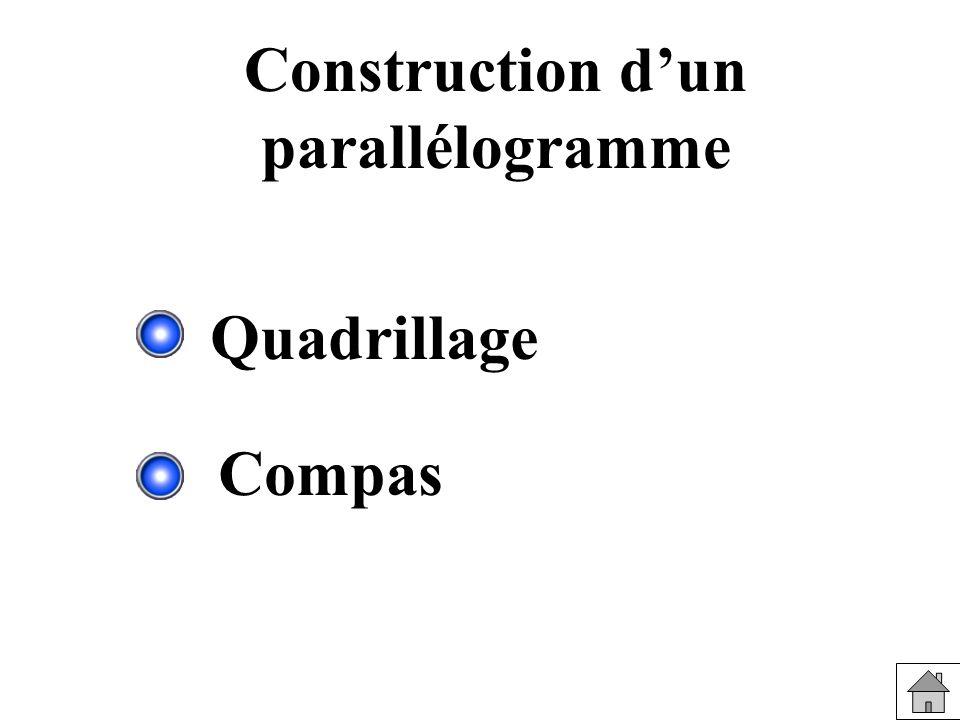Si un quadrilatère est un parallélogramme Utiliser ses diagonales ont le même milieu alors