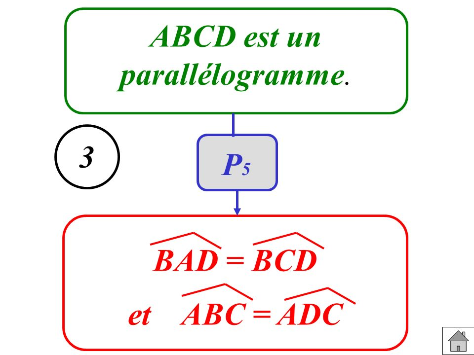 ABCD est un parallélogramme. BAD = BCD et ABC = ADC 3 P5P5