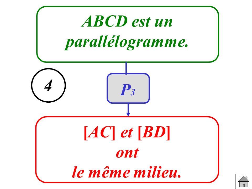 ABCD est un parallélogramme. [AC] et [BD] ont le même milieu. 4 P3P3