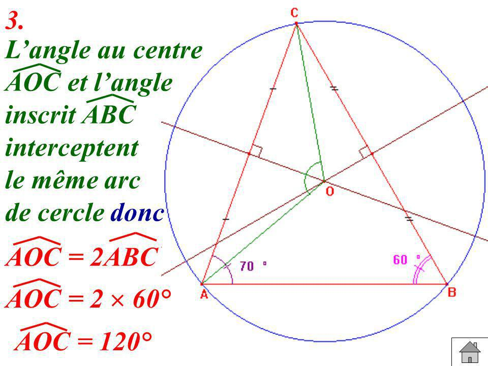 3. Langle au centre AOC et langle inscrit ABC interceptent le même arc de cercle donc AOC = 2ABC AOC = 2 60° AOC = 120°