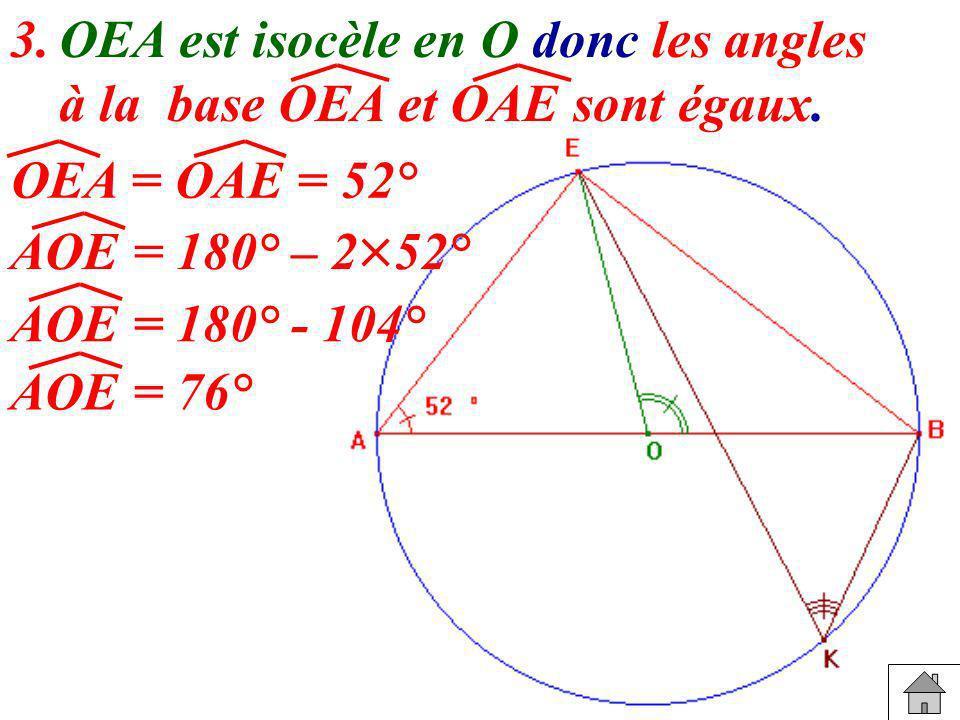 3. OEA est isocèle en O donc les angles à la base OEA et OAE sont égaux. OEA = OAE = 52° AOE = 180° – 2 52° AOE = 180° - 104° AOE = 76°