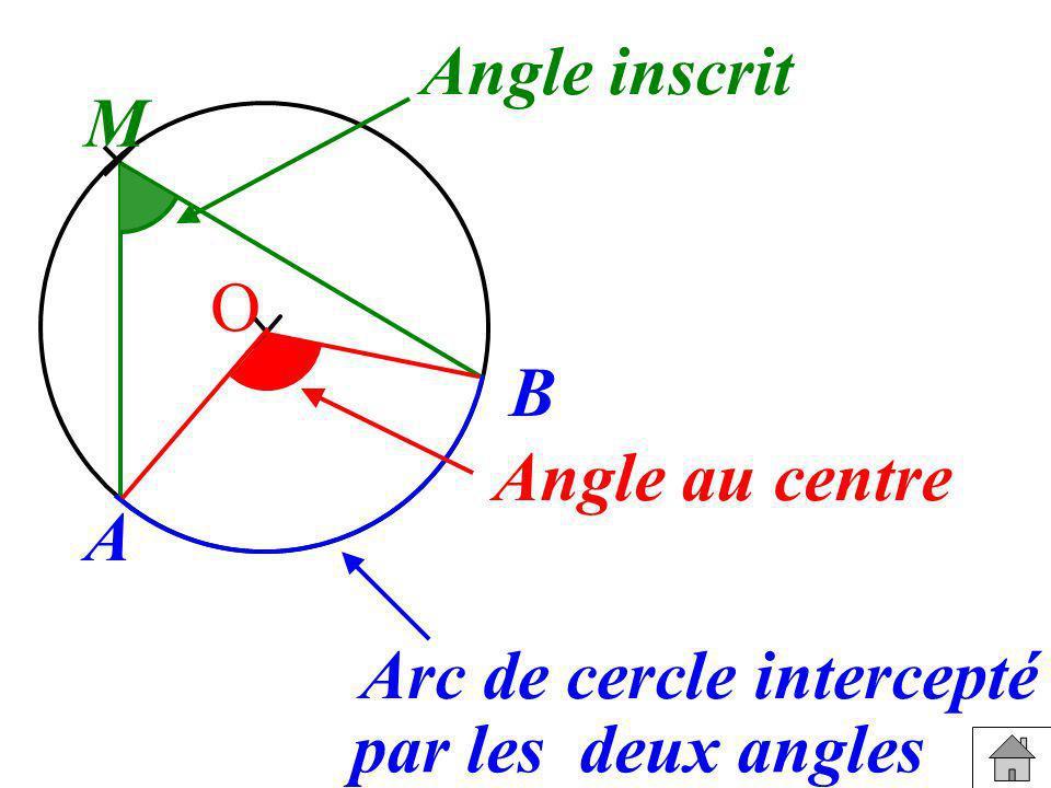 A B M O Angle inscrit Angle au centre Arc de cercle intercepté par les deux angles