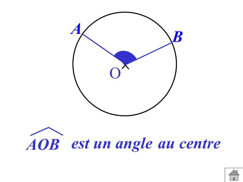 A B O AOB est un angle au centre