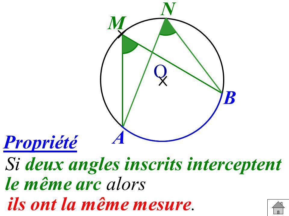 A B M O N Si deux angles inscrits interceptent le même arc alors Propriété ils ont la même mesure.