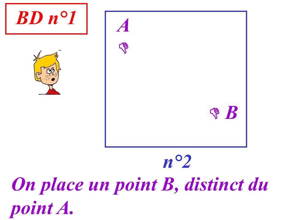 BD n°1 n°2 A On place un point B, distinct du point A. B