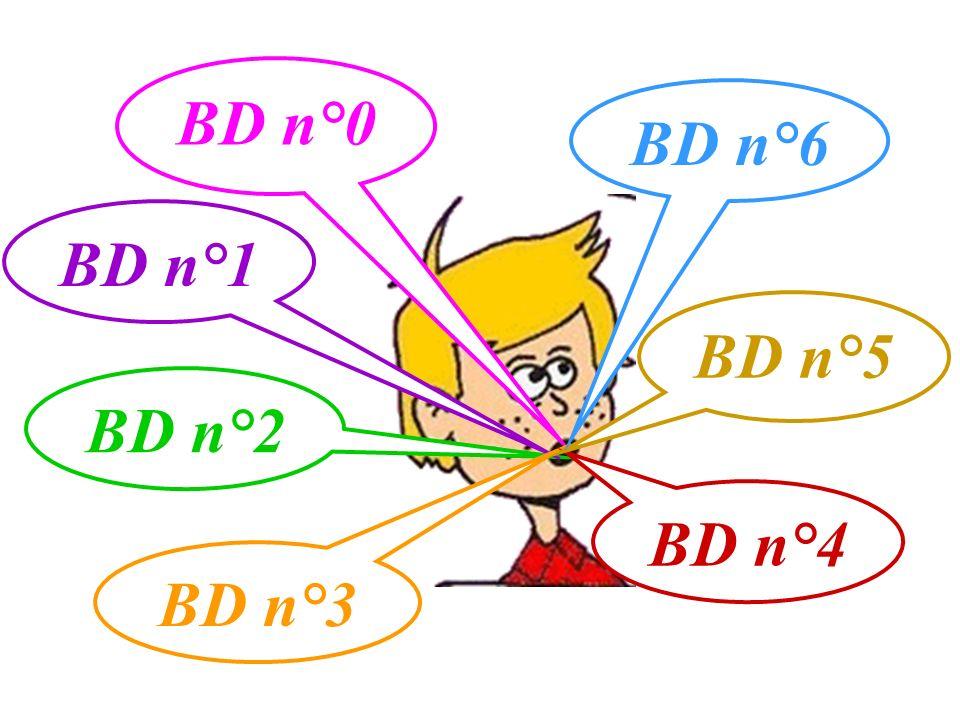 BD n°2 BD n°1 BD n°0 BD n°3 BD n°4 BD n°5 BD n°6