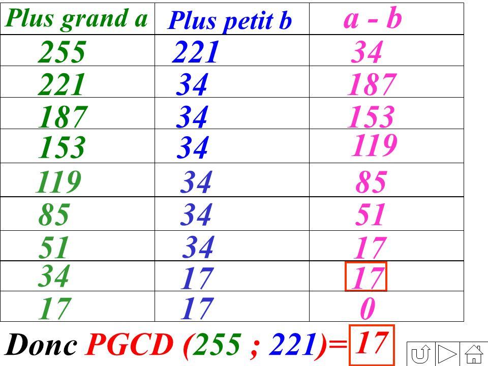 Donc PGCD (255 ; 221)= 17 255 Plus grand a Plus petit b a - b 221 187 153 221 34 187 153 119 3485 3451 34 17 34 17 0