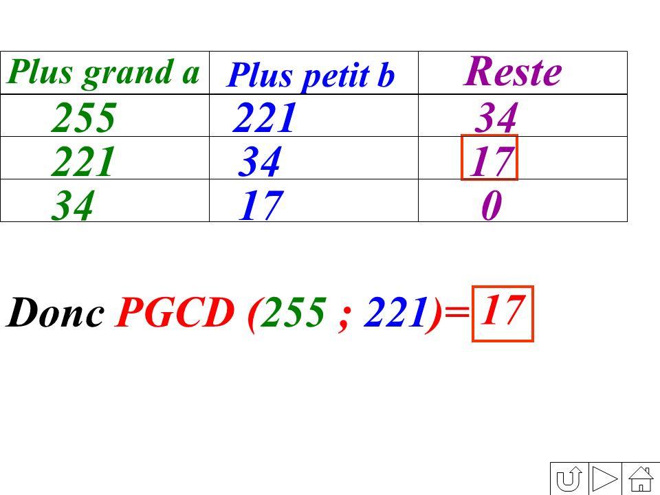 Donc PGCD (255 ; 221)= 17 255 Plus grand a Plus petit b Reste 221 34 221 34 17 34 17 0
