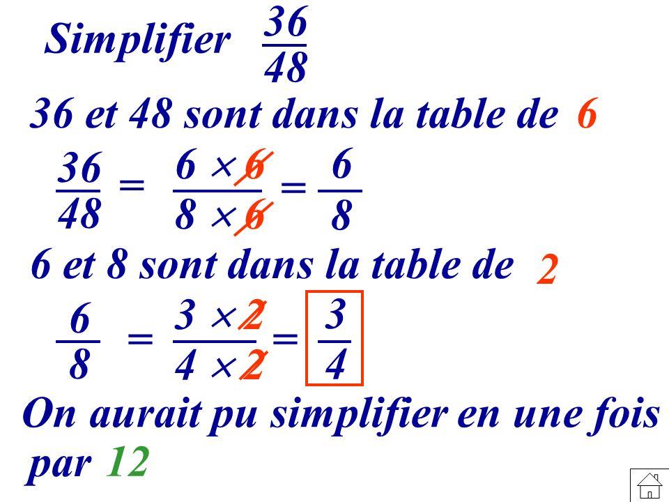 4 4 2 3 2 6868 8 6 6 Simplifier 36 48 36 et 48 sont dans la table de 6 36 48 = 8 6 = 6 et 8 sont dans la table de 2 == 3 12 On aurait pu simplifier en