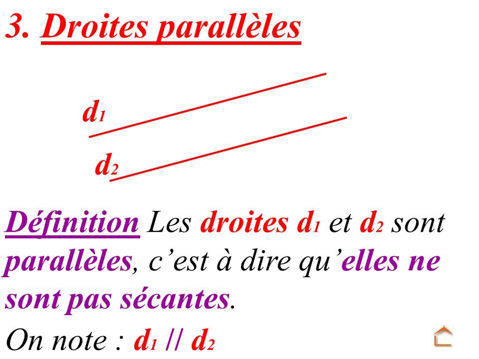 Définition Les droites d 1 et d 2 sont parallèles, c est à dire qu elles ne sont pas sécantes. 3. Droites parallèles d1d1 d2d2 On note : d 1 // d 2