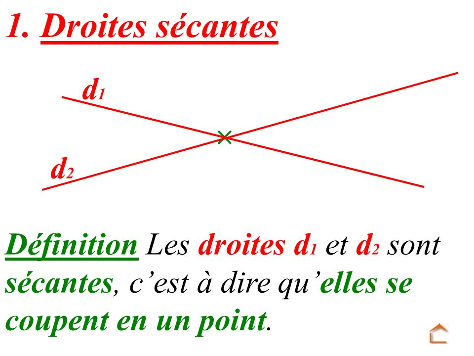 Définition Les droites d 1 et d 2 sont sécantes, cest à dire quelles se coupent en un point. 1. Droites sécantes d1d1 d2d2