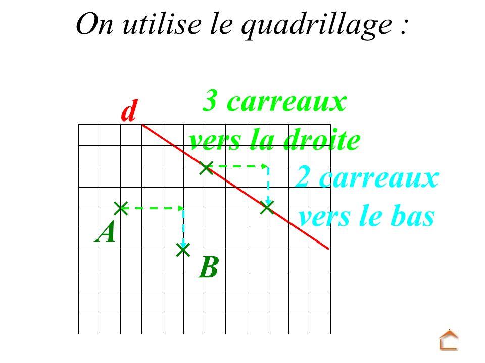3 carreaux vers la droite d A On utilise le quadrillage : 2 carreaux vers le bas B