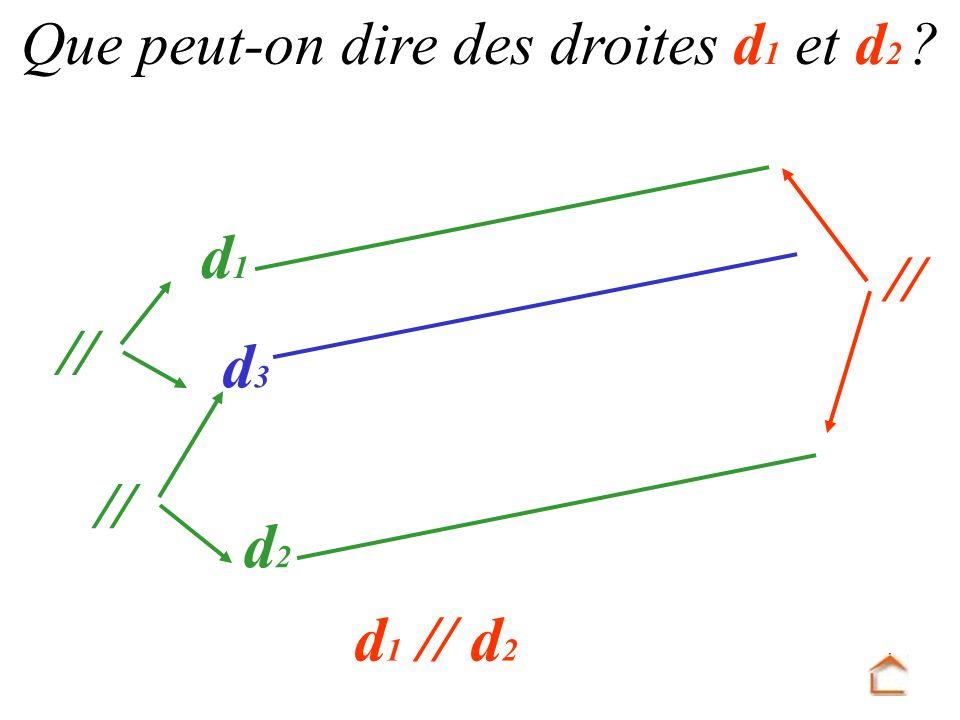 d1d1 d3d3 Que peut-on dire des droites d 1 et d 2 ? d2d2 d 1 // d 2