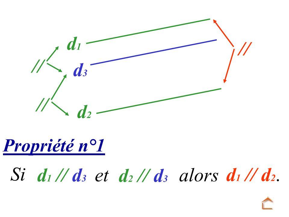 Propriété n°1 d 1 // d 2. d1d1 d3d3 d2d2 Si d 1 // d 3 et d 2 // d 3 alors
