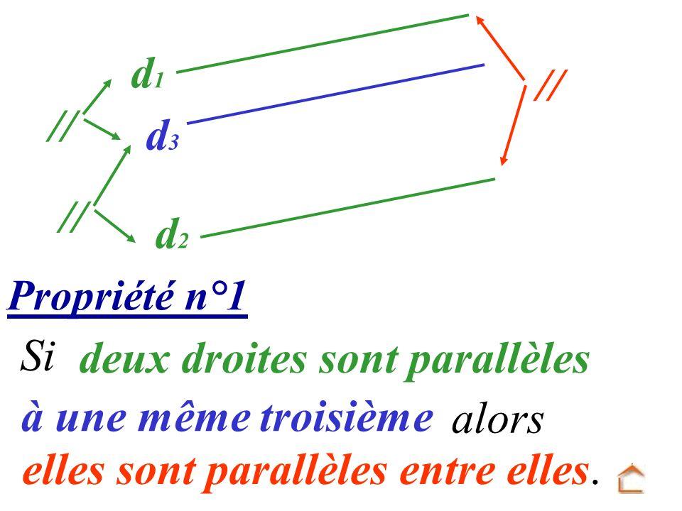 Propriété n°1 elles sont parallèles entre elles. d1d1 d3d3 d2d2 Si deux droites sont parallèles alors à une même troisième