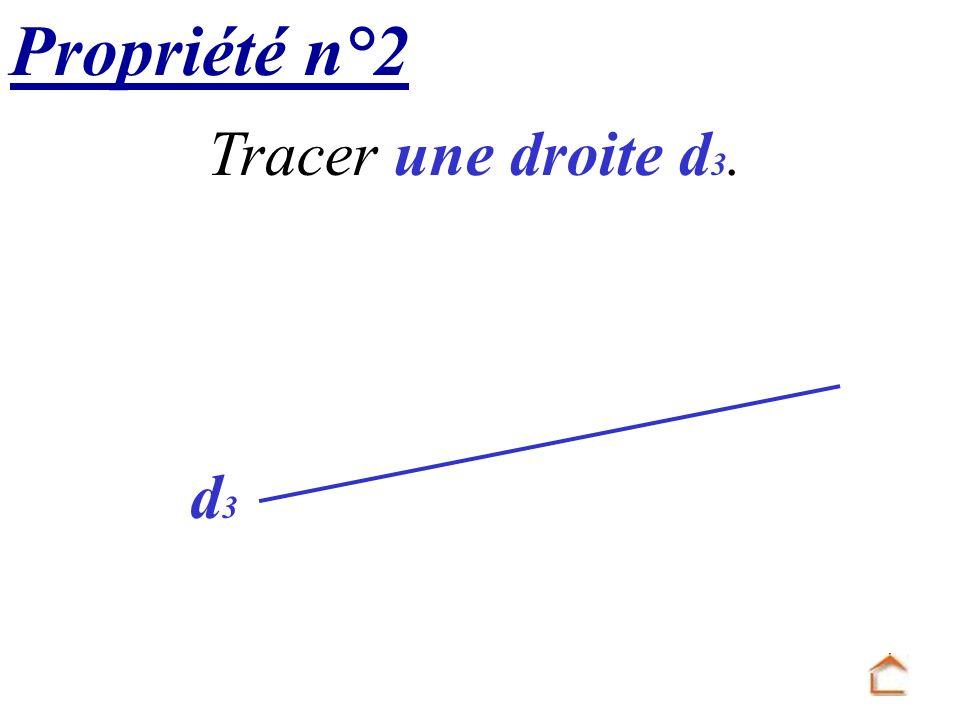 d 3 Tracer une droite d 3. Propriété n°2