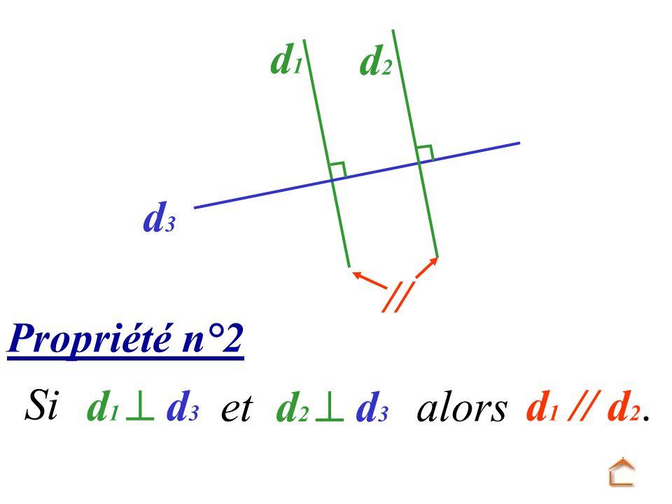 Propriété n°2 d 1 // d 2. Si d 1 d 3 et d 2 d 3 alors d1d1 d3d3 d2d2 //