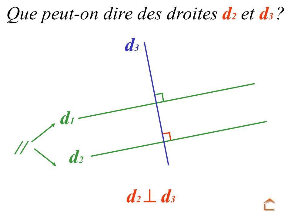 Que peut-on dire des droites d 2 et d 3 ? d 2 d 3 d1d1 d2d2 d3d3 //