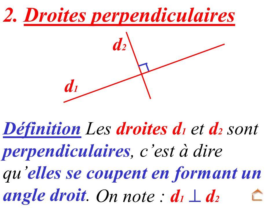 Définition Les droites d 1 et d 2 sont perpendiculaires, cest à dire quelles se coupent en formant un angle droit. 2. Droites perpendiculaires d1d1 d2