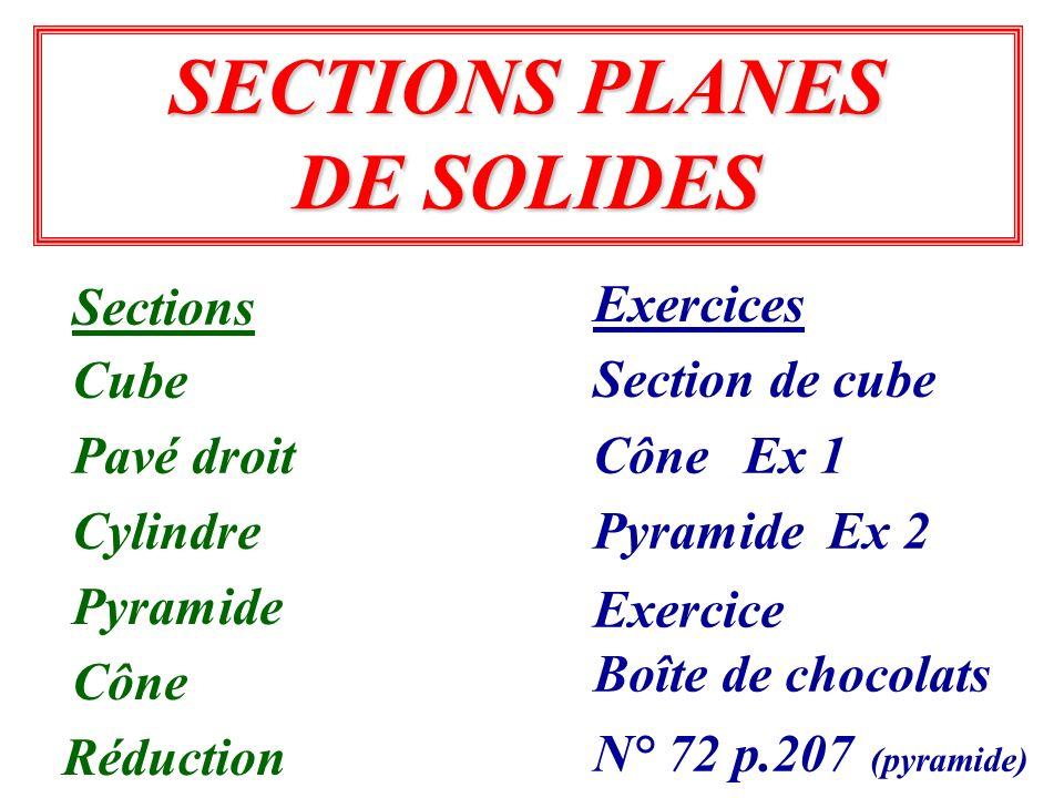 SECTIONS PLANES DE SOLIDES Exercice Boîte de chocolats N° 72 p.207 (pyramide) CôneEx 1 PyramideEx 2 Sections Cube Pavé droit Cylindre Pyramide Cône Ex
