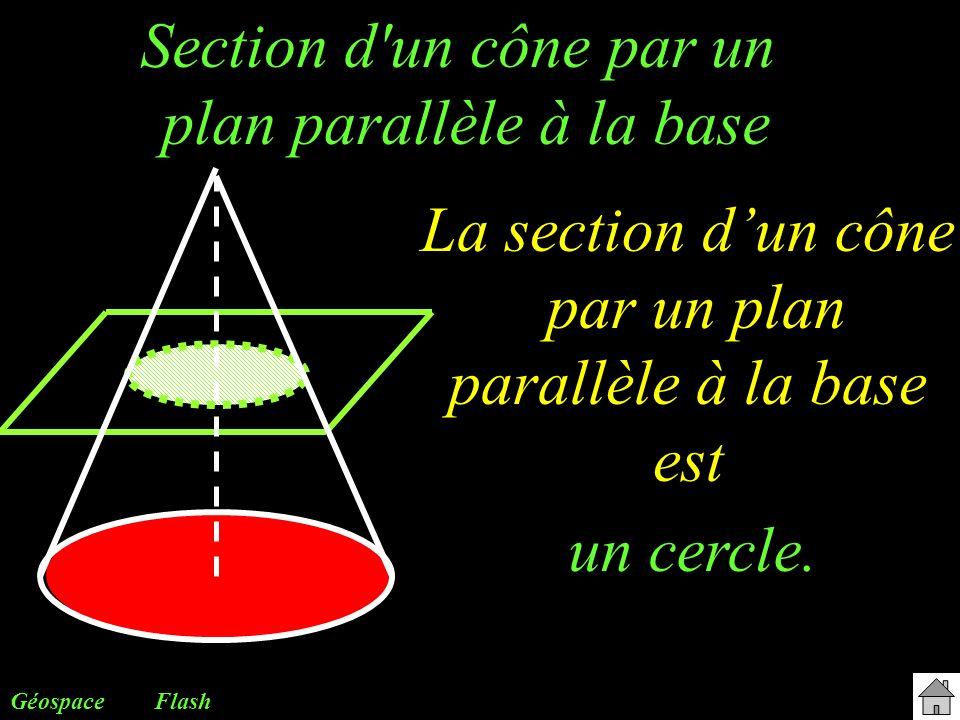 Section d'un cône par un plan parallèle à la base Géospace La section dun cône par un plan parallèle à la base est un cercle. Flash