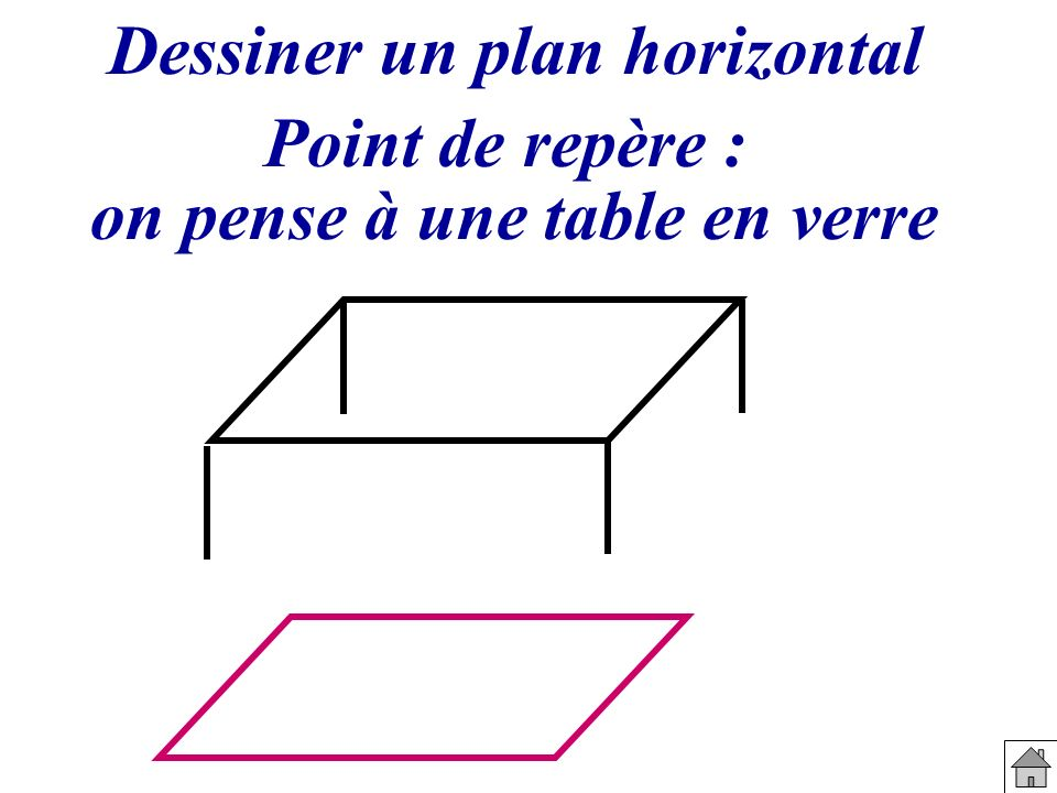 Dessiner un plan horizontal Point de repère : on pense à une table en verre