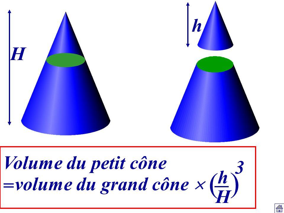 Volume du petit cône = hHhH H h ( ) 3 volume du grand cône