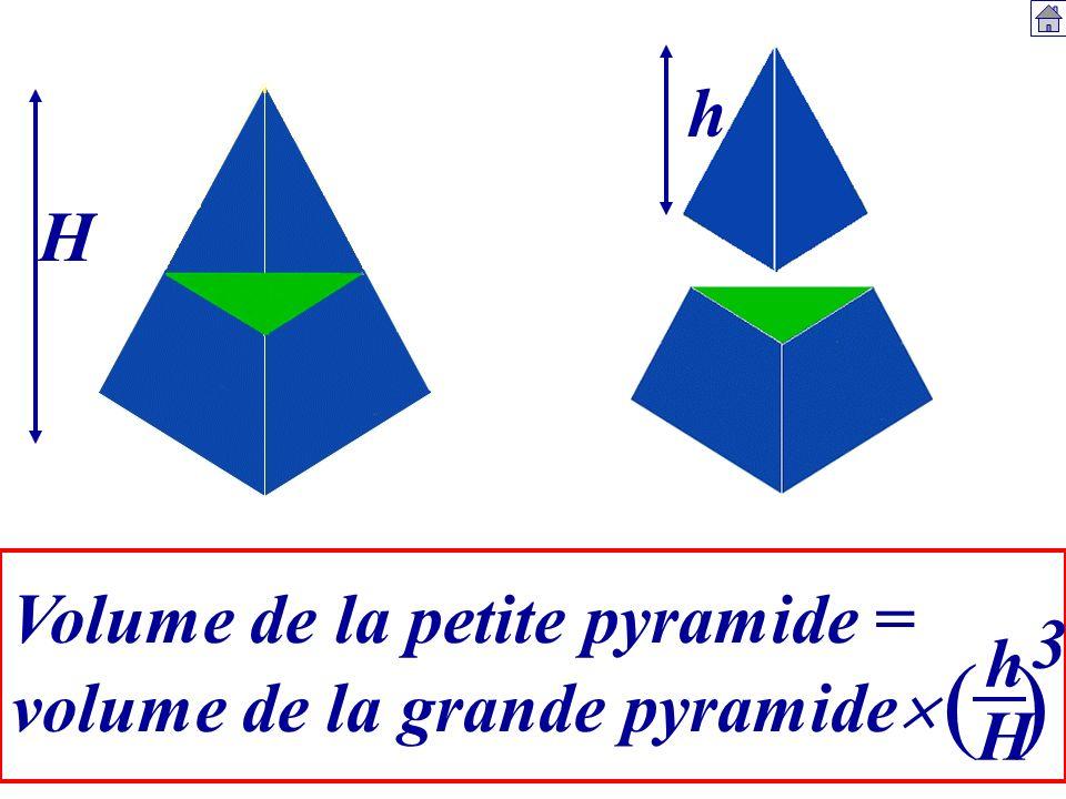 H h Volume de la petite pyramide = hHhH () 3 volume de la grande pyramide