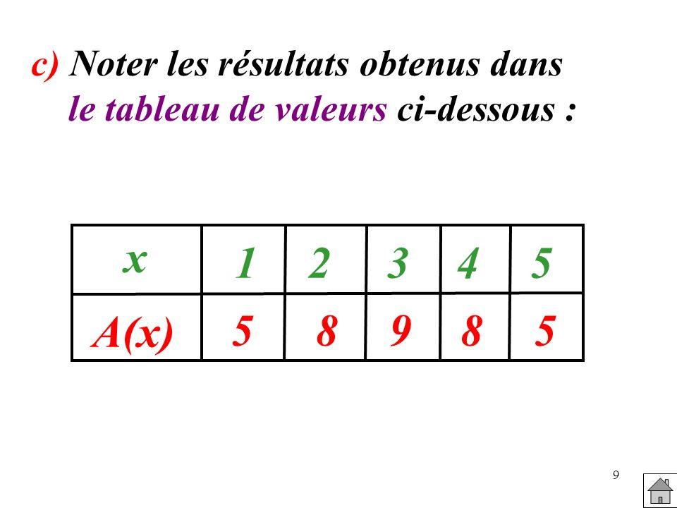 9 c) Noter les résultats obtenus dans le tableau de valeurs ci-dessous : 58985 x A(x) 12345