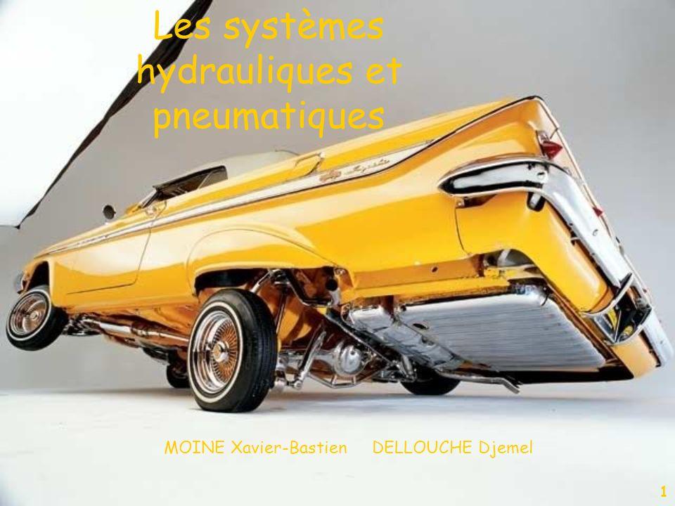 Les systèmes hydrauliques et pneumatiques 1 MOINE Xavier-Bastien DELLOUCHE Djemel