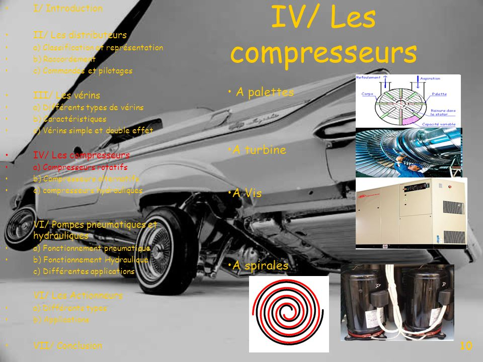 IV/ Les compresseurs 10 A palettes A turbine A Vis A spirales I/ Introduction II/ Les distributeurs a) Classification et représentation b) Raccordemen