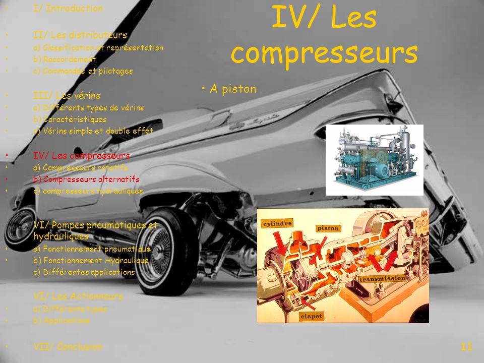 IV/ Les compresseurs A piston 11 I/ Introduction II/ Les distributeurs a) Classification et représentation b) Raccordement c) Commandes et pilotages I