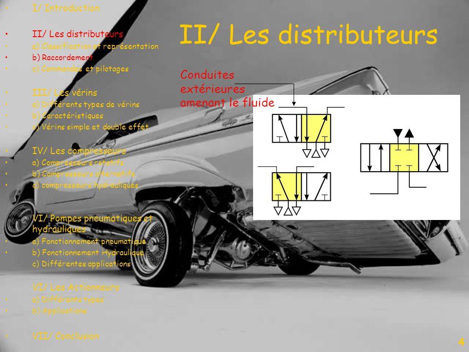 II/ Les distributeurs Conduites extérieures amenant le fluide 4 I/ Introduction II/ Les distributeurs a) Classification et représentation b) Raccordem